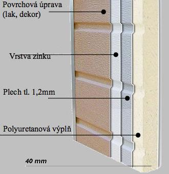 sekční vrata Ostrava